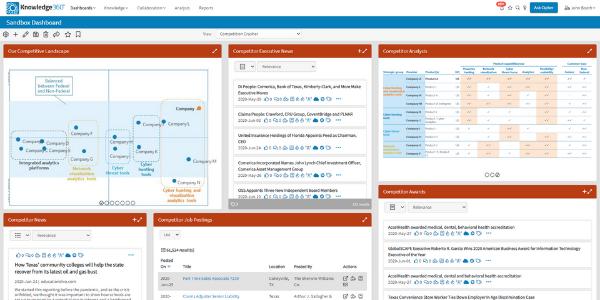 Analyze - Custom Benchmarking