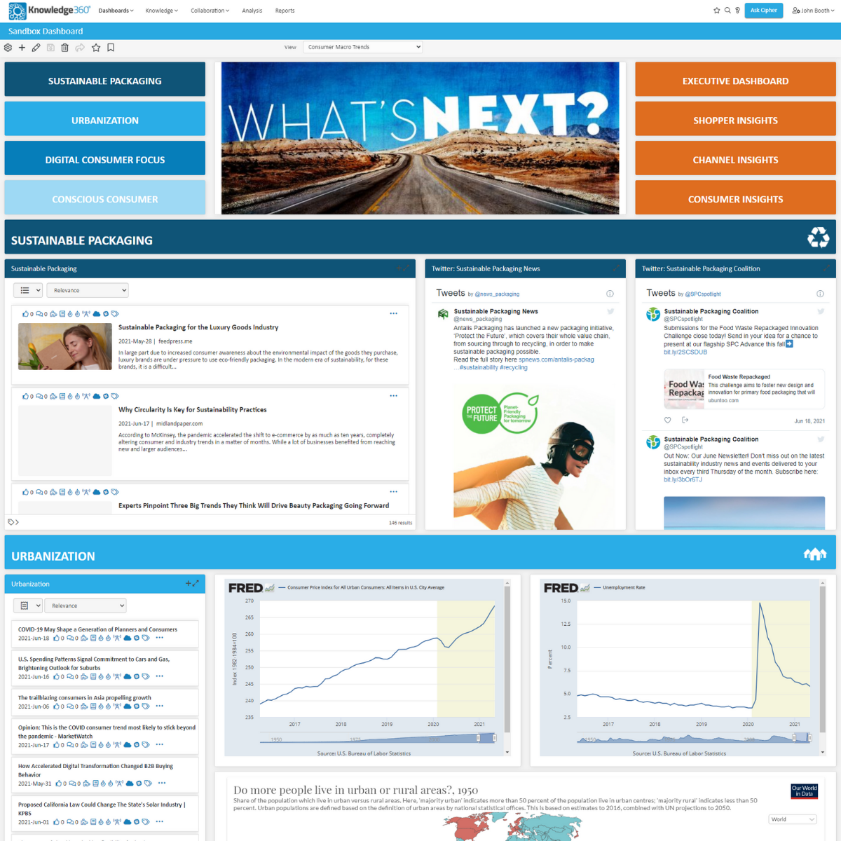 Transforming Trend Tracking: The Future of Trend Intelligence