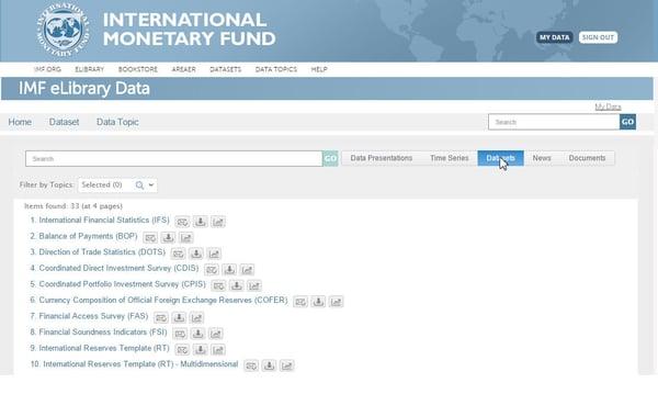 Using IMF (International Monetary Fund) for Competitor Analysis
