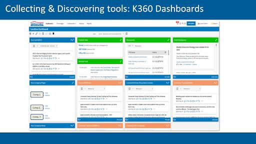K360 dashboards