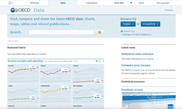 Using OECD for Competitor Analysis