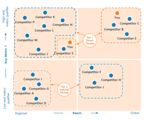 Cipher - Competitive Landscape Quadrant