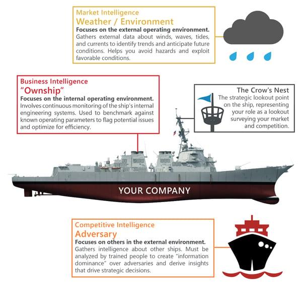 Cipher_Navy Analogy