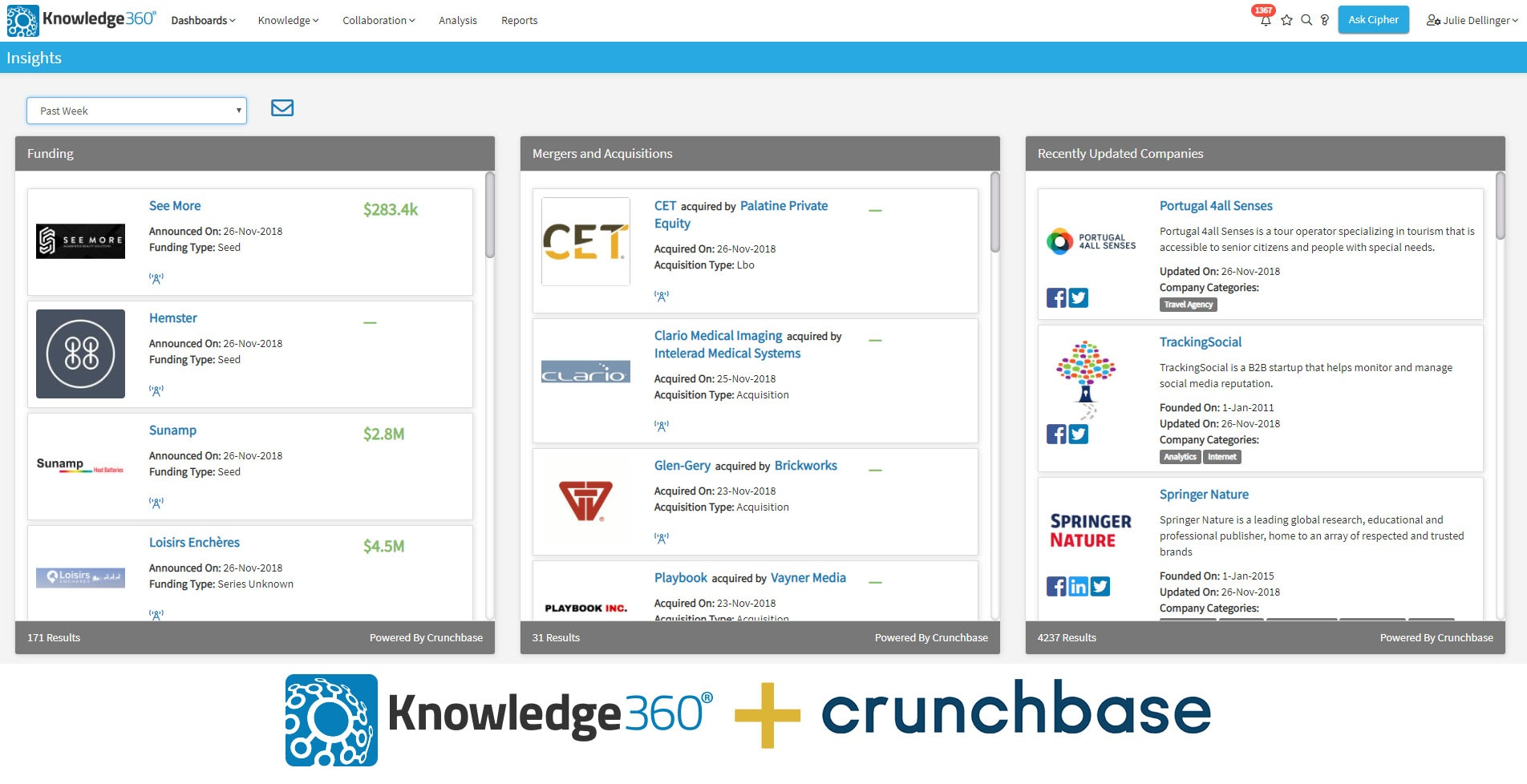 Knowledge360® Integrates Crunchbase to Bolster Private Company Data