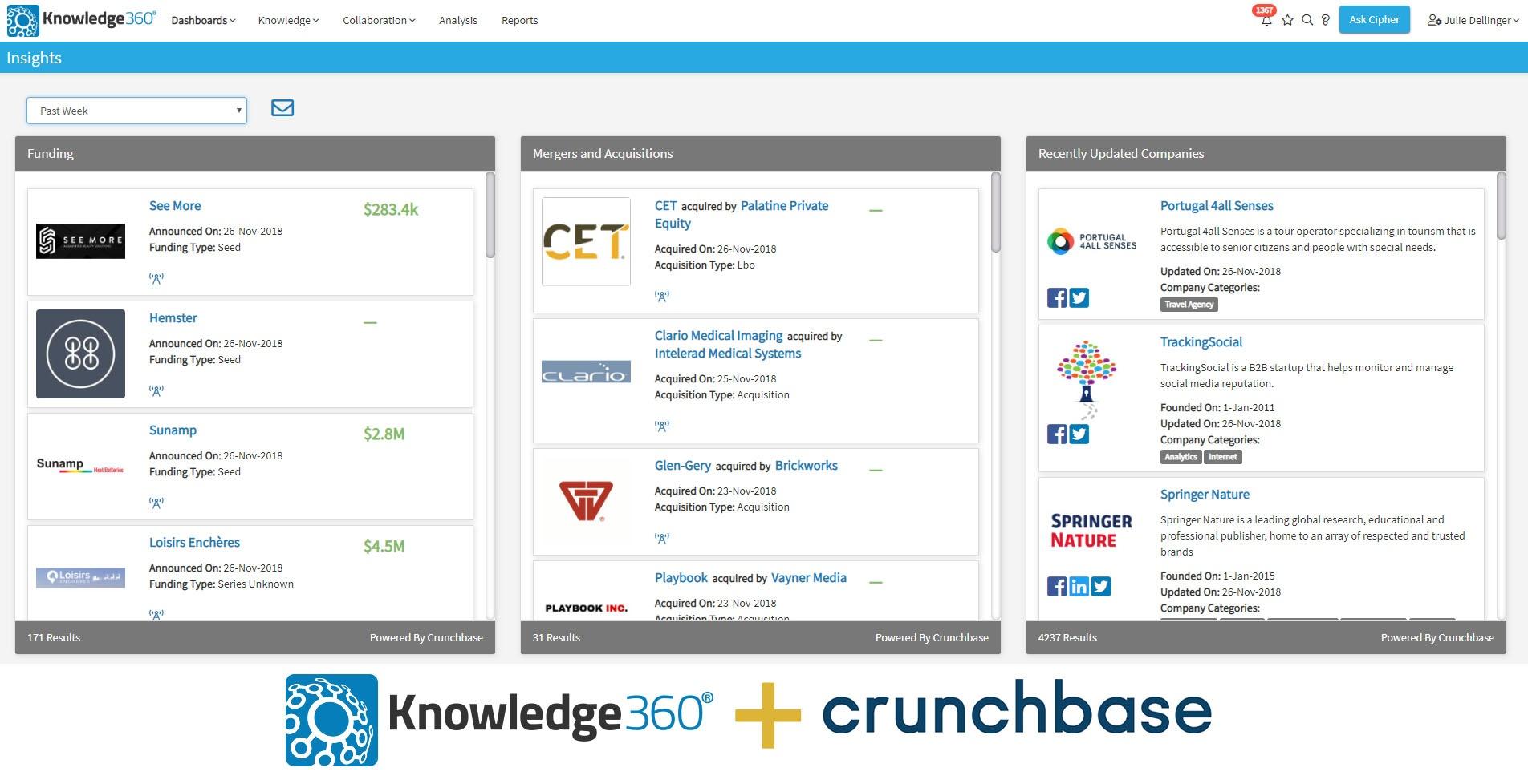 Crunchbase Integration Promo