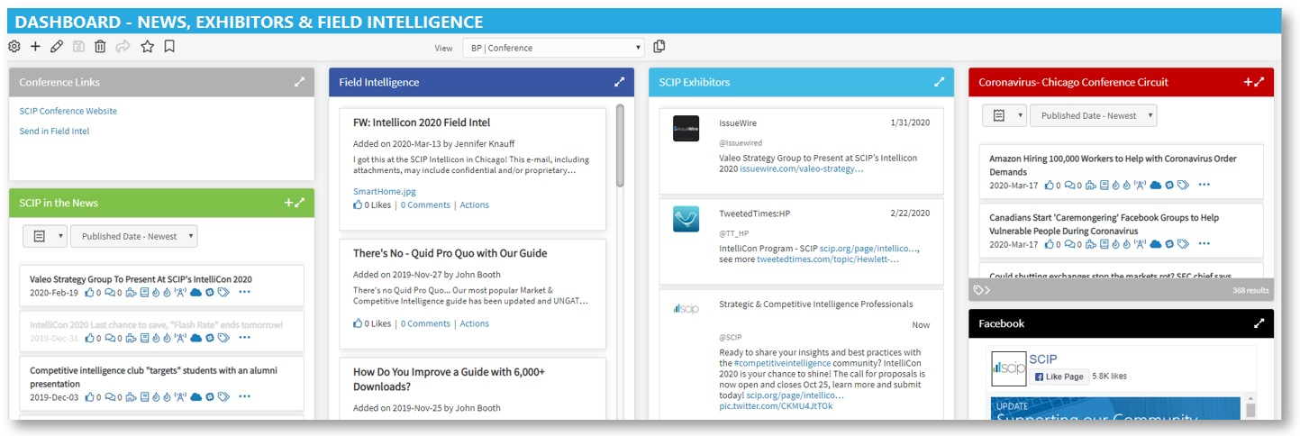 Dashboard - News, Exhibitors & Field Intelligence