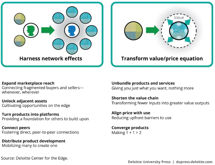 Deloitte-Disruption-Patterns-1