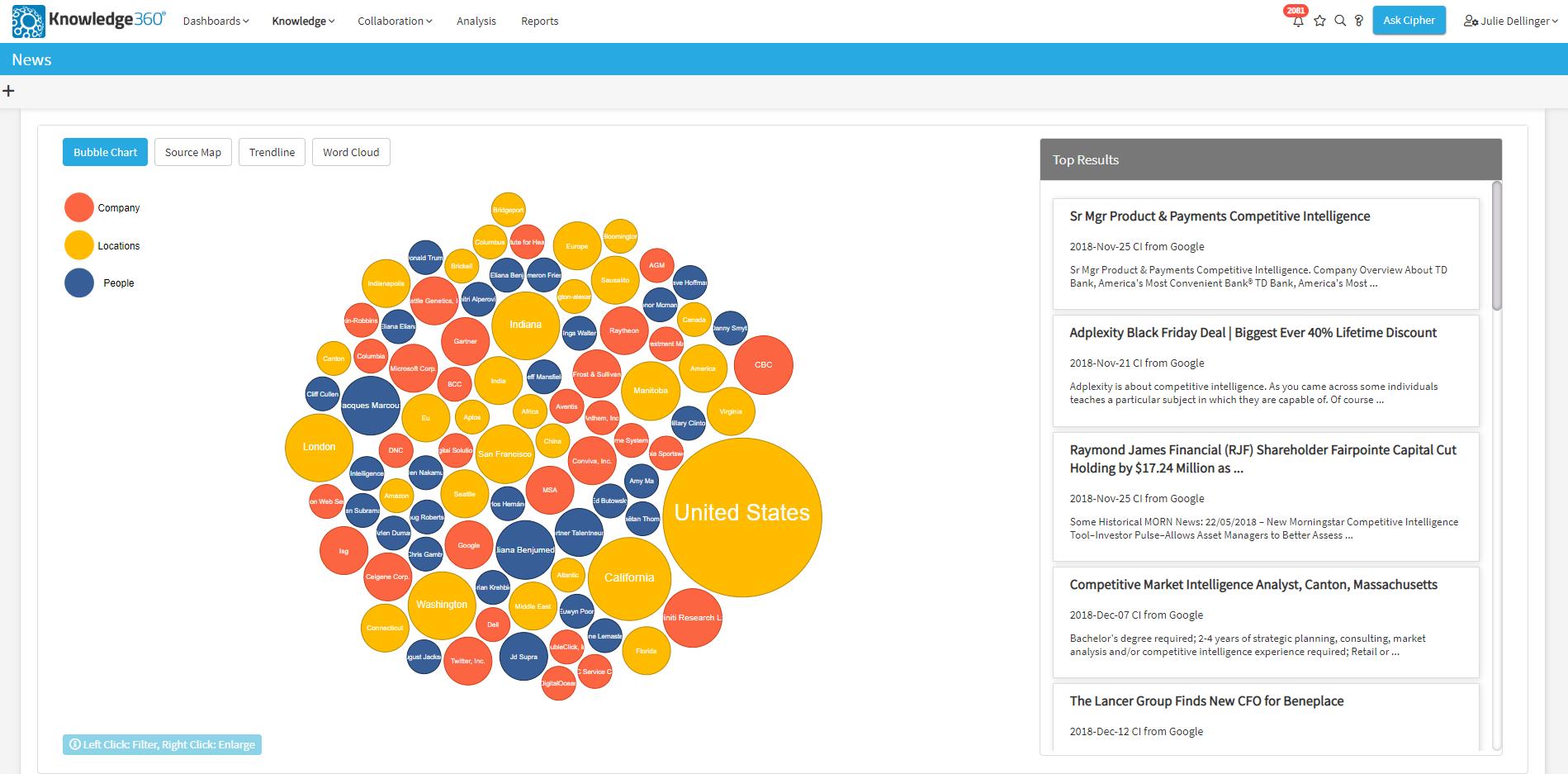 Knowledge360 News Visualizer