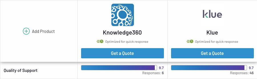 Knowledge360_vs_Klue_G2 (1)