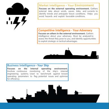 Navy Analogy