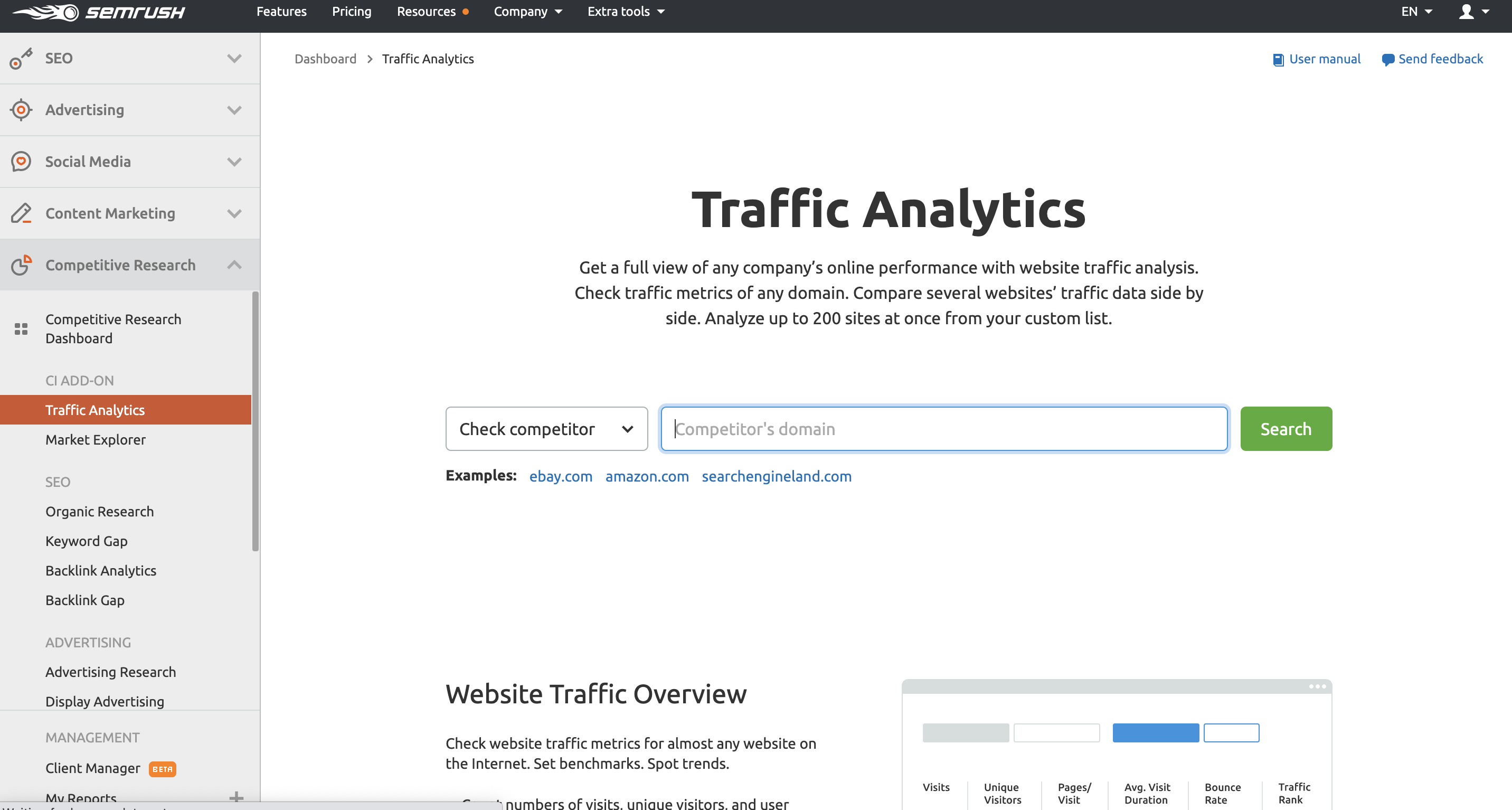 SEMrush competitive analysis review