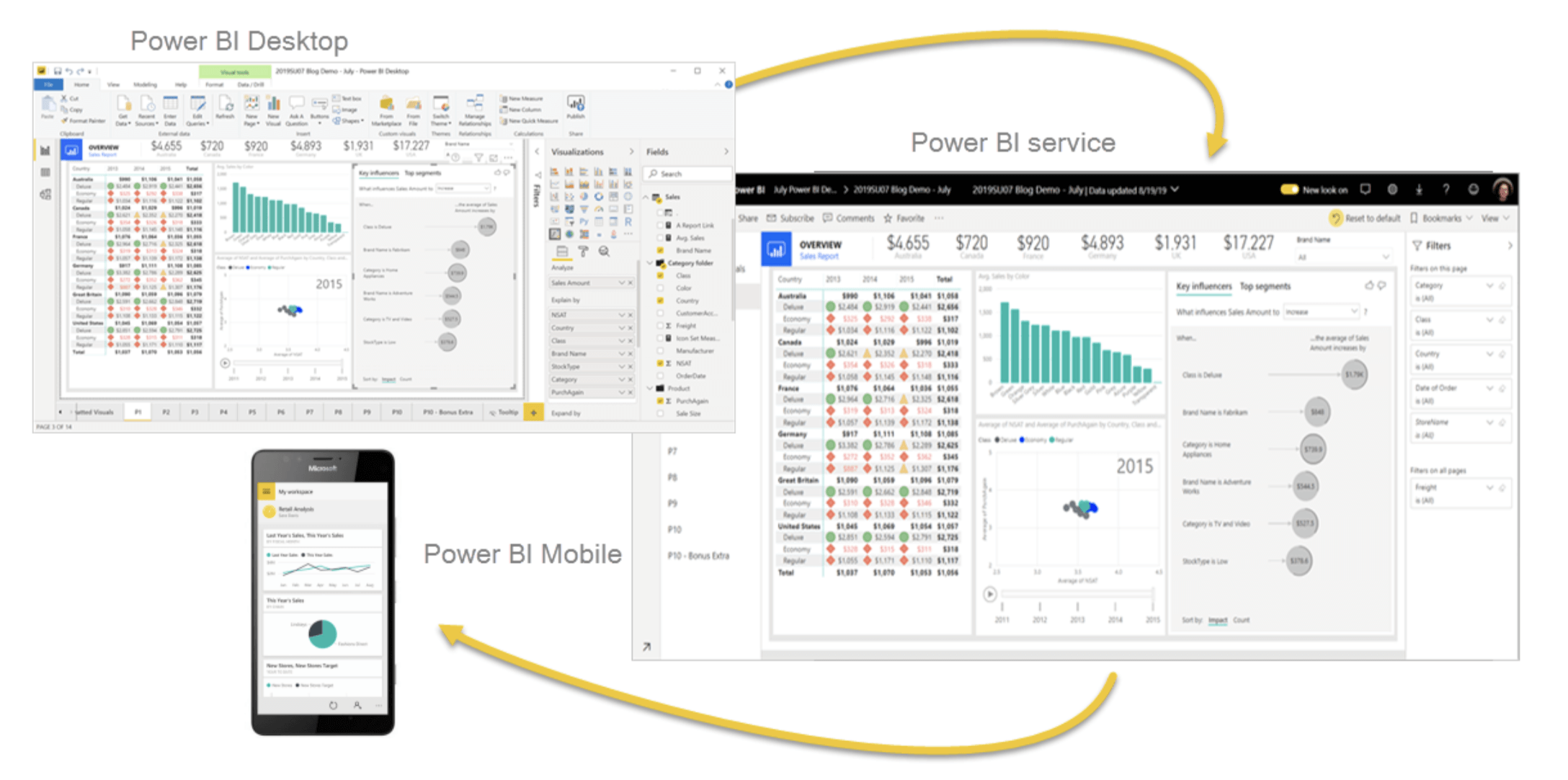 PowerBI desktop