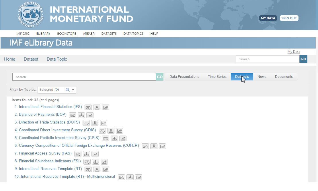IMF-database
