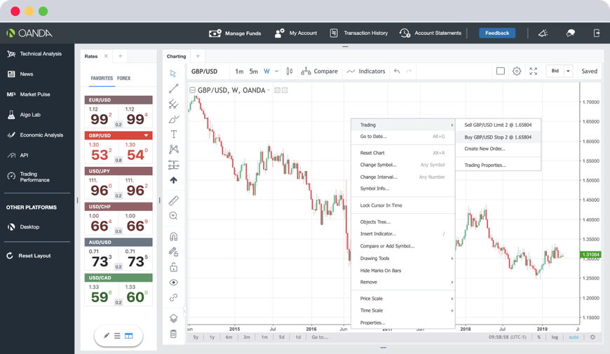 OANDAtrade-charts