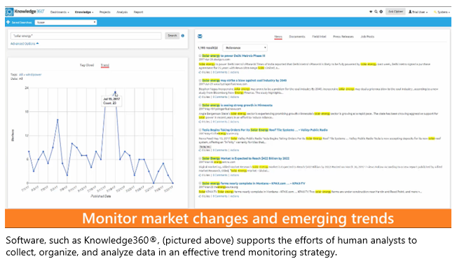 trend-monitoring-for-market-changes